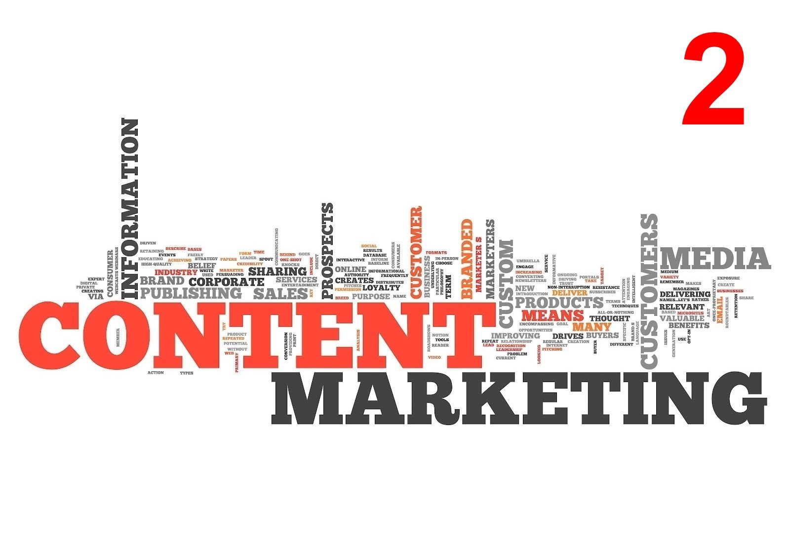 What is Content Marketing – Part 2